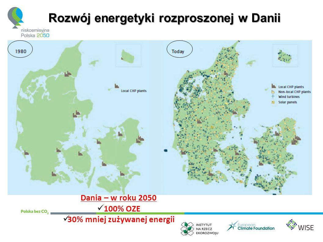 Rozwój energetyki rozproszonej w Danii