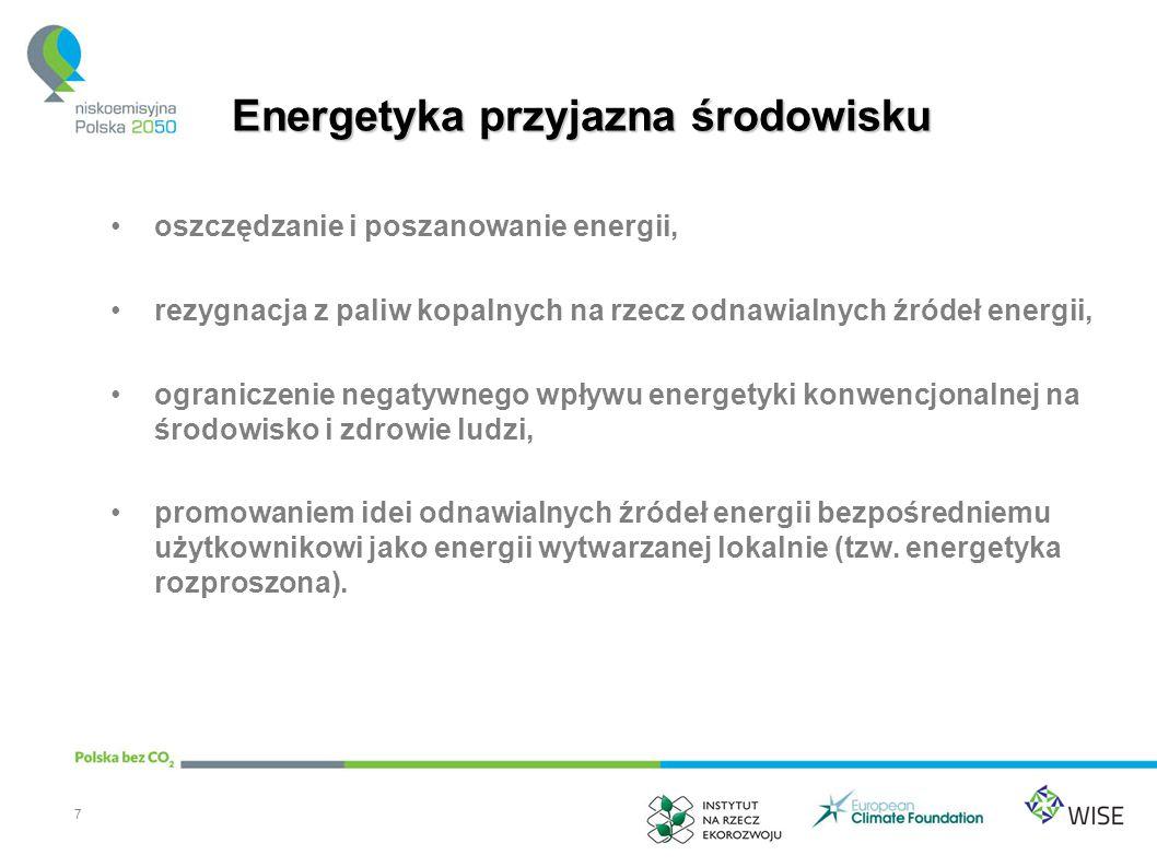 Energetyka przyjazna środowisku