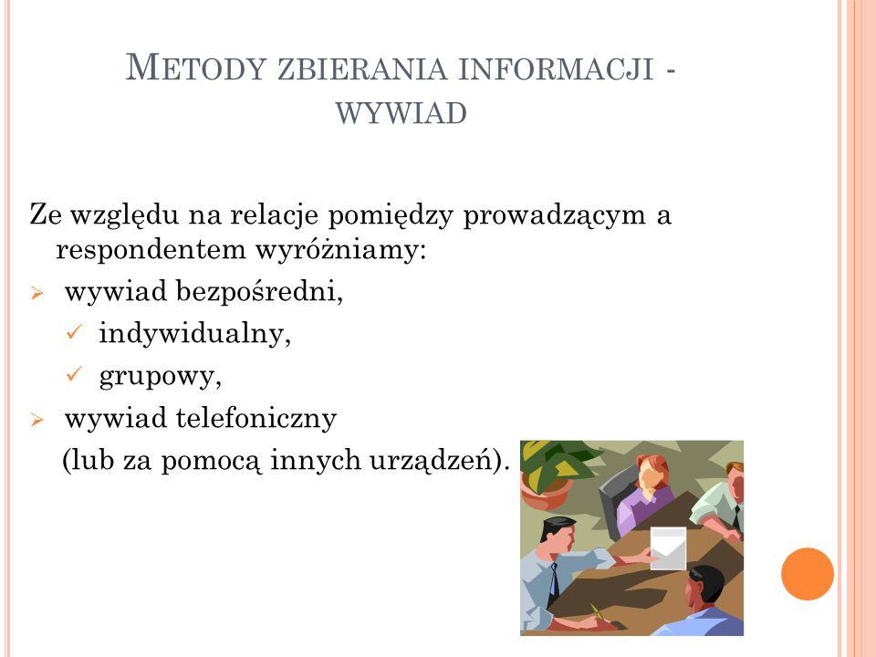 Metody zbierania informacji - wywiad