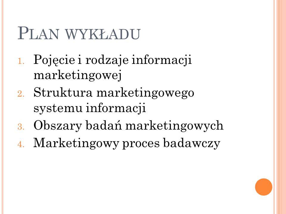 Plan wykładu Pojęcie i rodzaje informacji marketingowej