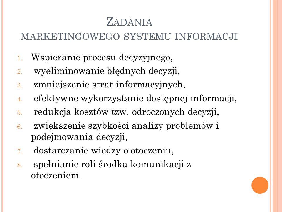 Zadania marketingowego systemu informacji