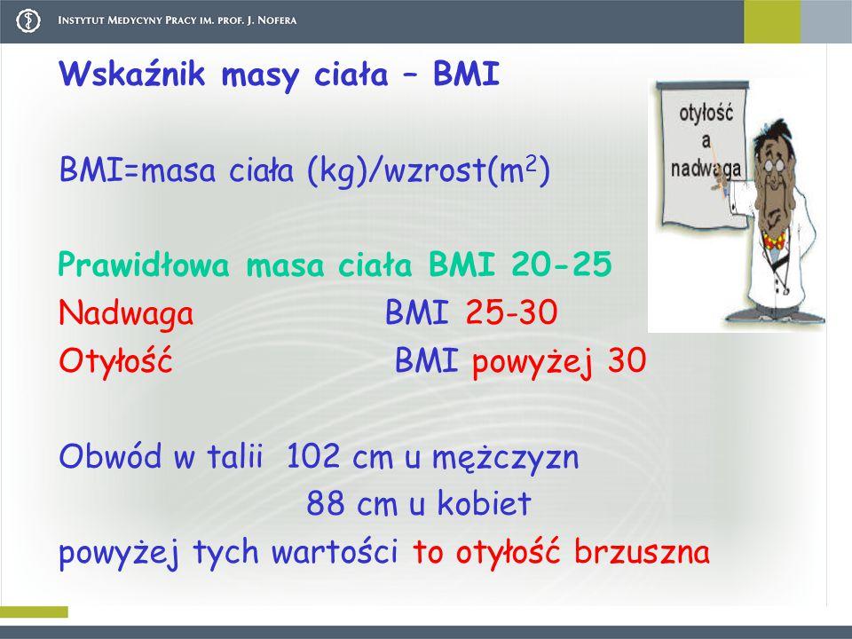 Wskaźnik masy ciała – BMI