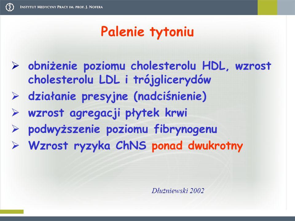Dłużniewski 2002 Palenie tytoniu