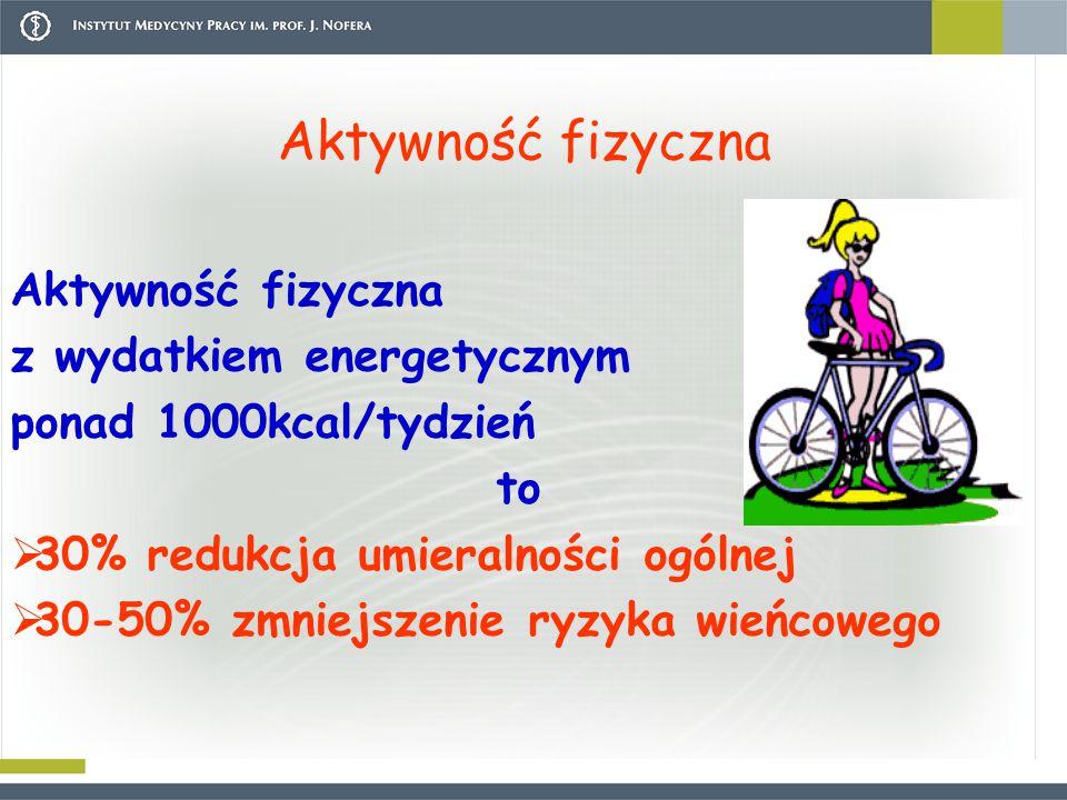Aktywność fizyczna Aktywność fizyczna z wydatkiem energetycznym