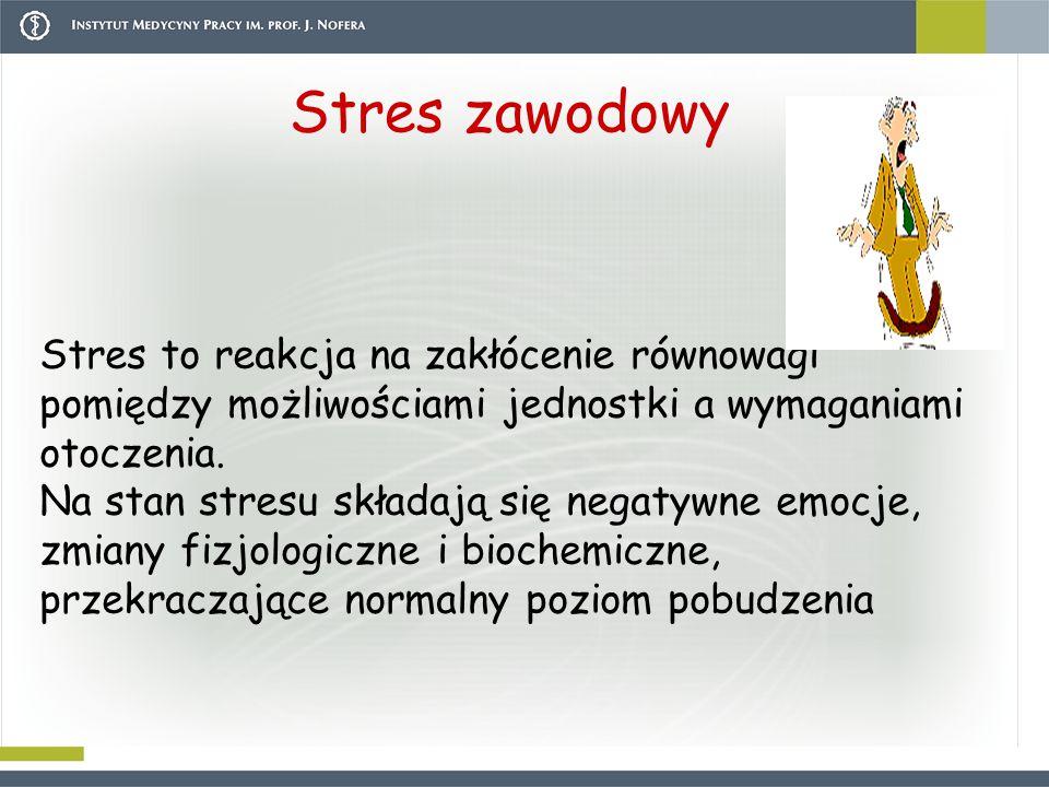 Stres zawodowy Stres to reakcja na zakłócenie równowagi pomiędzy możliwościami jednostki a wymaganiami otoczenia.