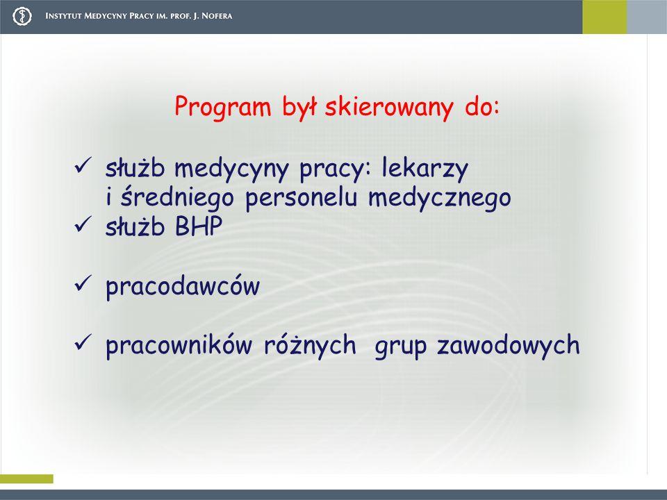 Program był skierowany do: