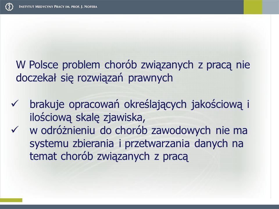 W Polsce problem chorób związanych z pracą nie doczekał się rozwiązań prawnych