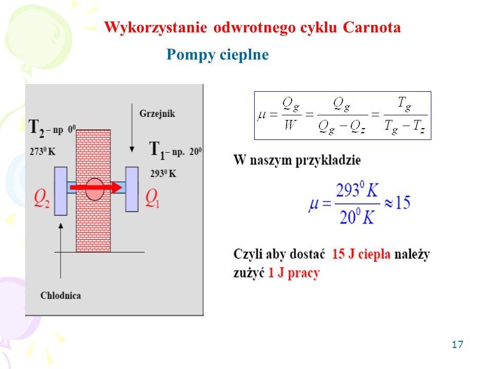 Wykorzystanie odwrotnego cyklu Carnota