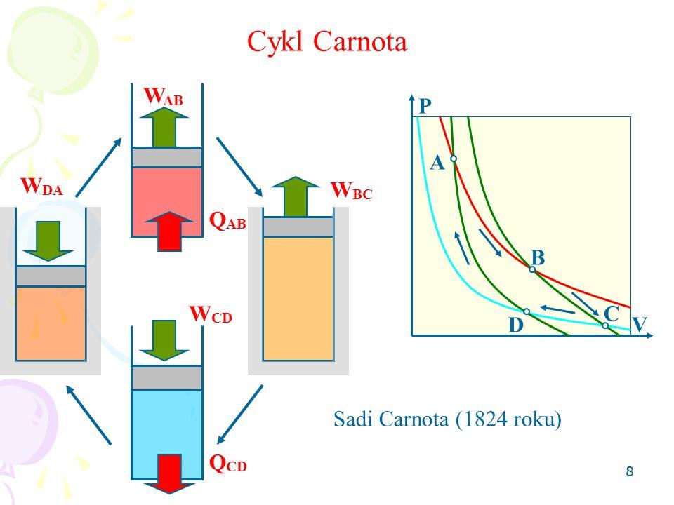 Cykl Carnota WAB P V C B A D WDA WBC QAB WCD Sadi Carnota (1824 roku)