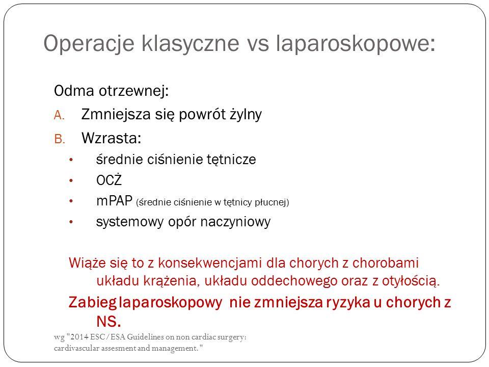 Operacje klasyczne vs laparoskopowe:
