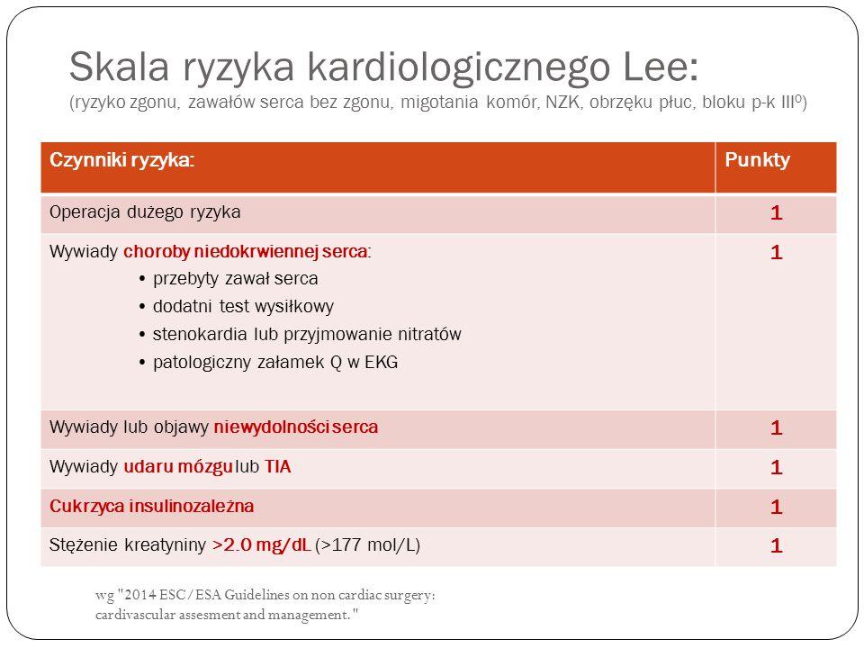 Skala ryzyka kardiologicznego Lee: (ryzyko zgonu, zawałów serca bez zgonu, migotania komór, NZK, obrzęku płuc, bloku p-k III0)