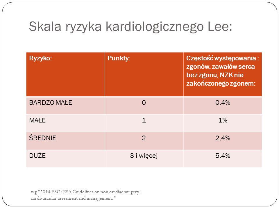 Skala ryzyka kardiologicznego Lee: