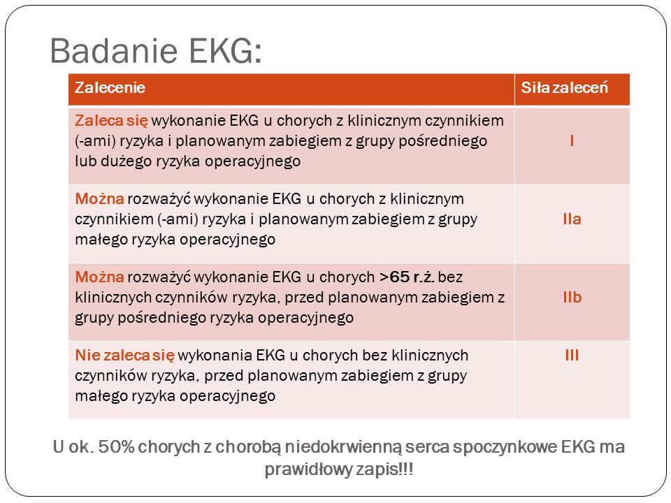 Badanie EKG: Zalecenie. Siła zaleceń.
