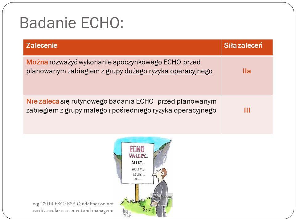 Badanie ECHO: Zalecenie Siła zaleceń