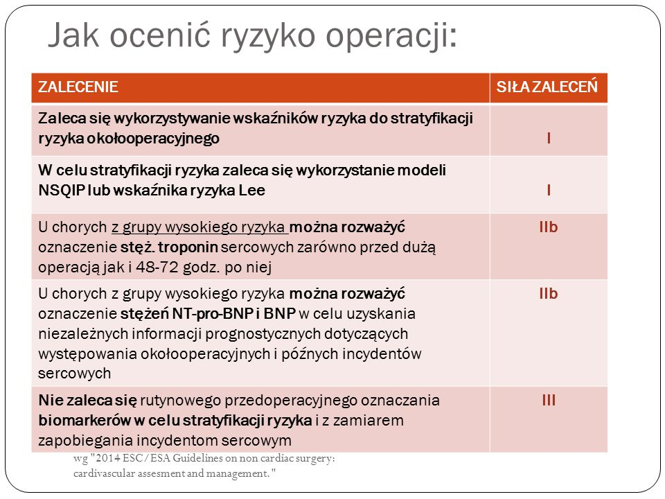 Jak ocenić ryzyko operacji: