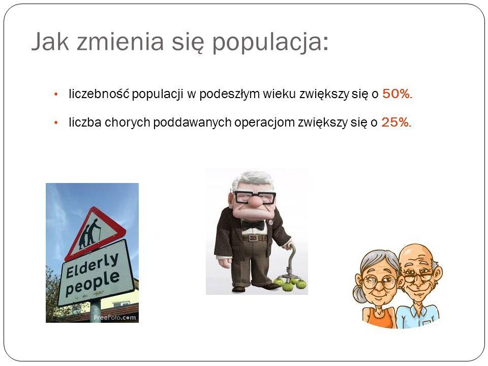 Jak zmienia się populacja: