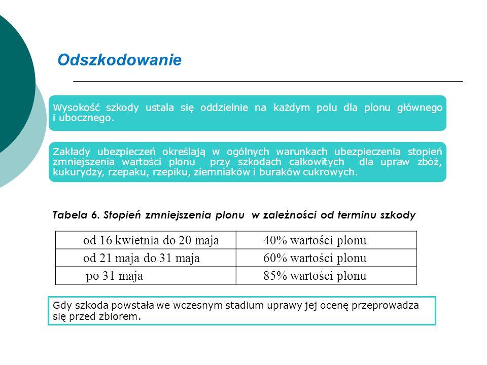 Odszkodowanie od 16 kwietnia do 20 maja 40% wartości plonu