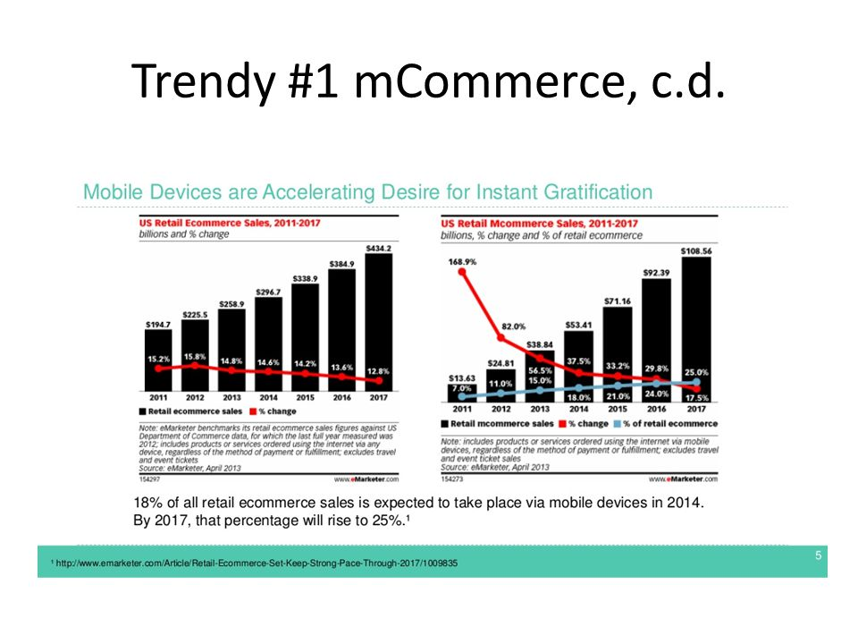 Trendy #1 mCommerce, c.d.