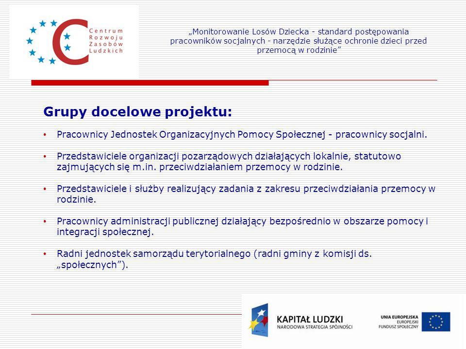 Grupy docelowe projektu: