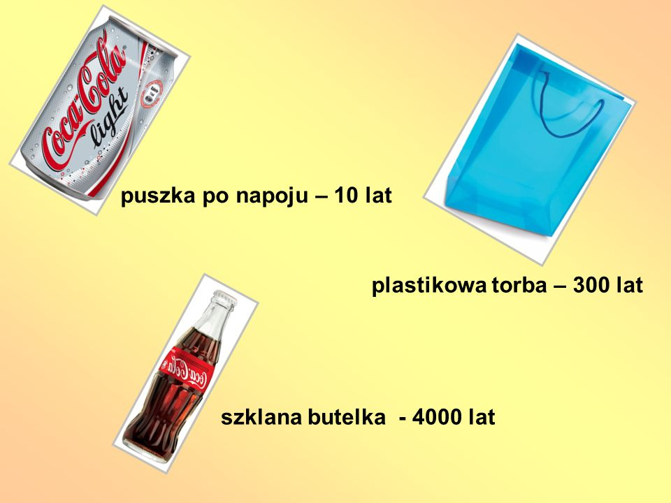 puszka po napoju – 10 lat plastikowa torba – 300 lat szklana butelka - 4000 lat