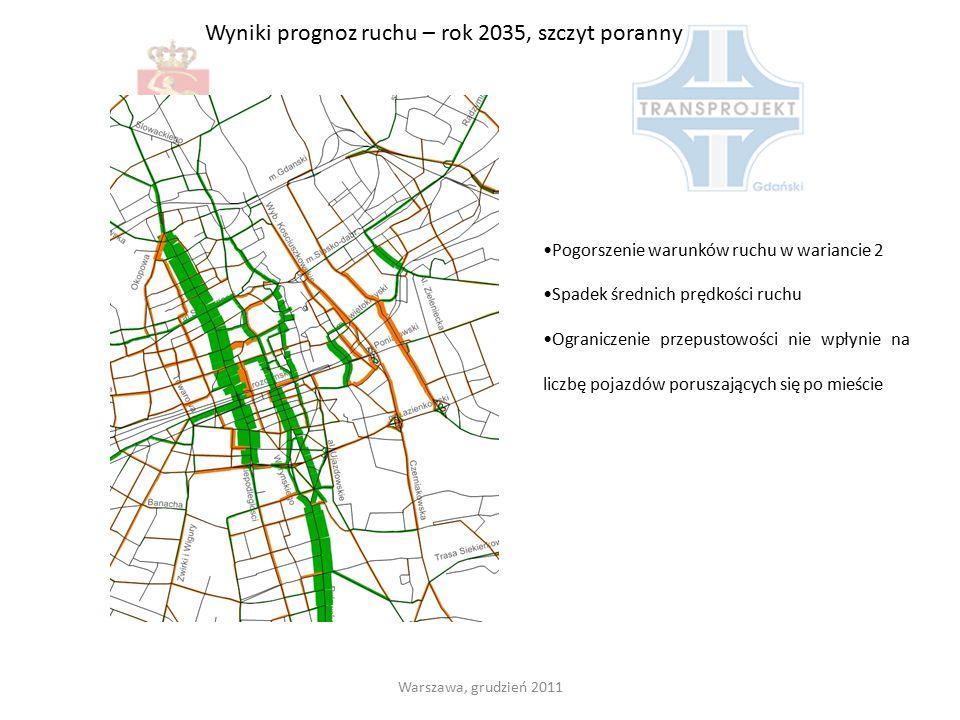 Wyniki prognoz ruchu – rok 2035, szczyt poranny