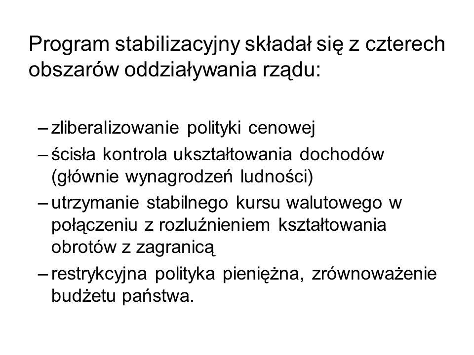 Program stabilizacyjny składał się z czterech obszarów oddziaływania rządu: