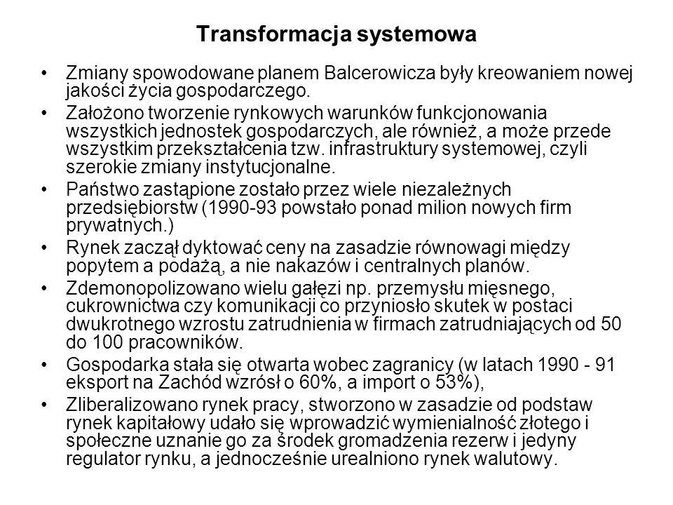 Transformacja systemowa