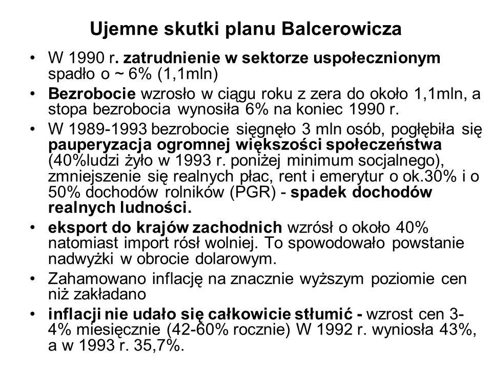 Ujemne skutki planu Balcerowicza