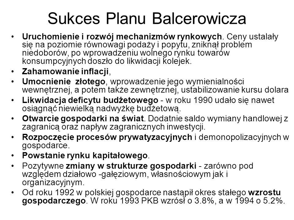 Sukces Planu Balcerowicza