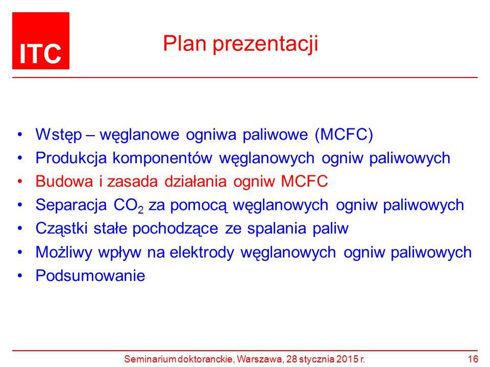 Seminarium doktoranckie, Warszawa, 28 stycznia 2015 r.