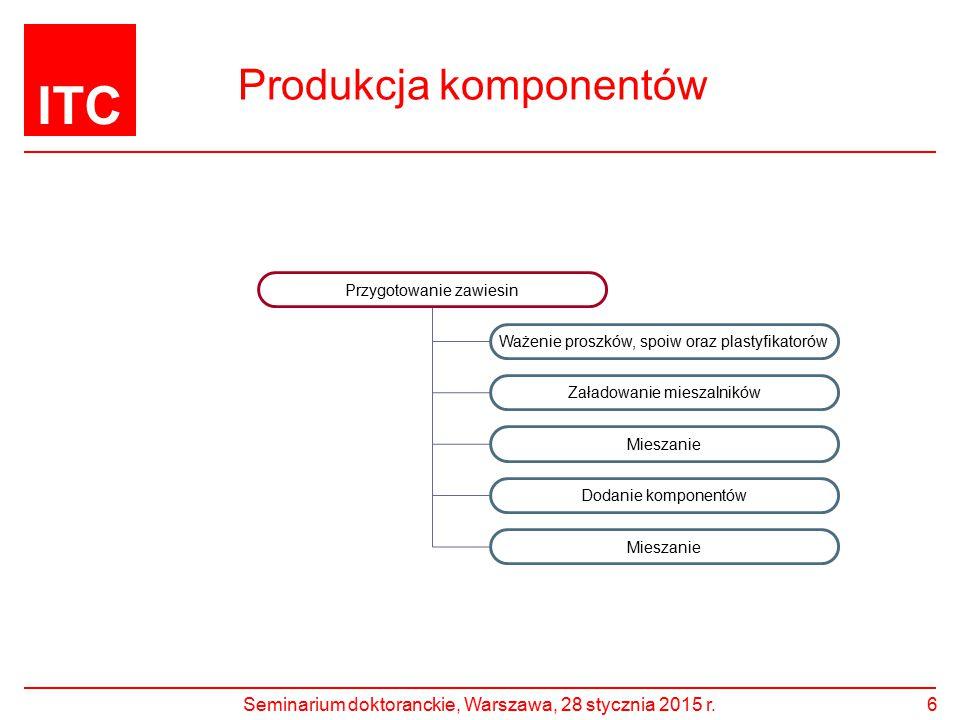 Produkcja komponentów