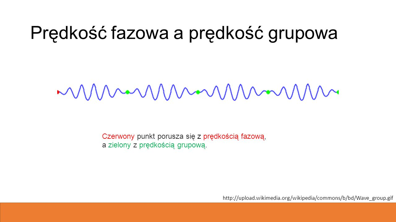 Prędkość fazowa a prędkość grupowa