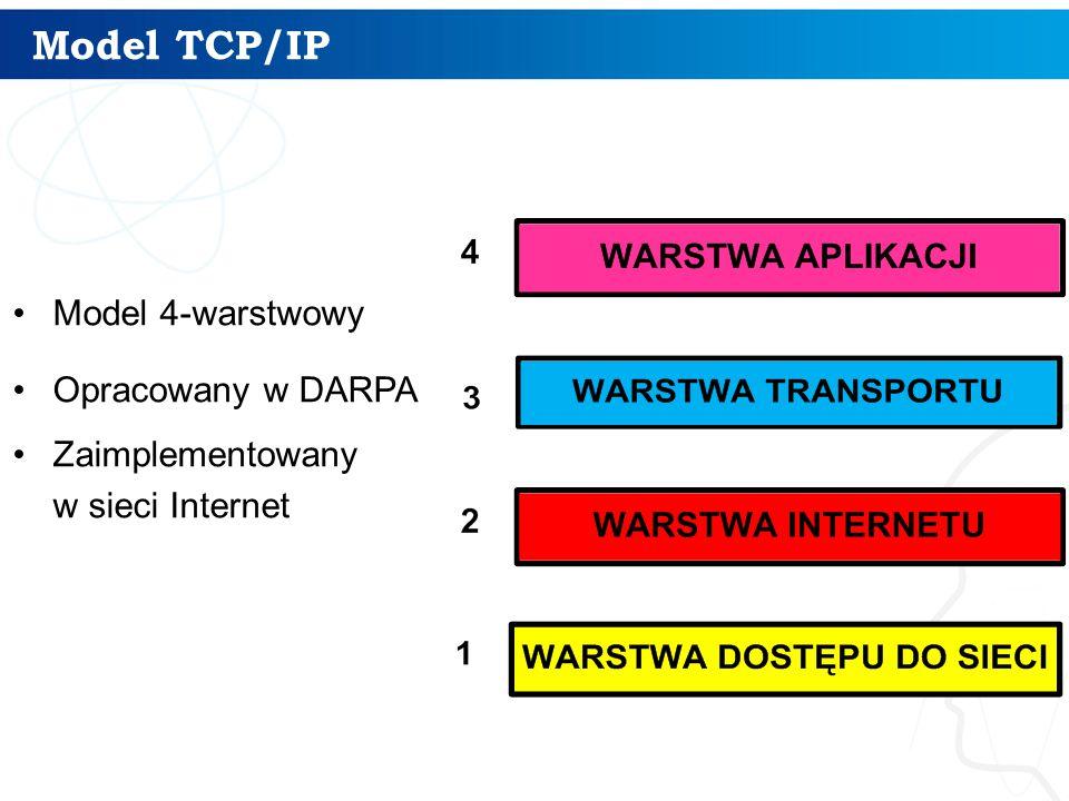 Model TCP/IP Model 4-warstwowy Opracowany w DARPA