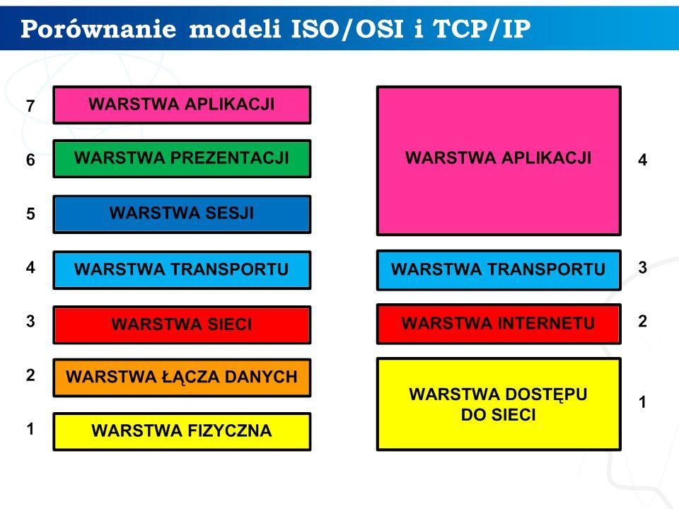 Porównanie modeli ISO/OSI i TCP/IP