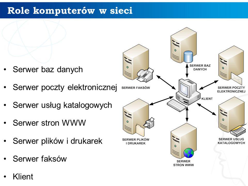 Role komputerów w sieci