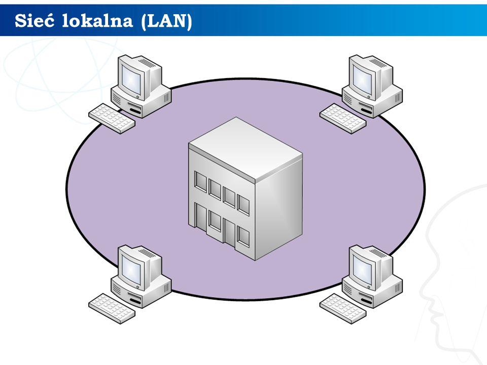 Sieć lokalna (LAN)