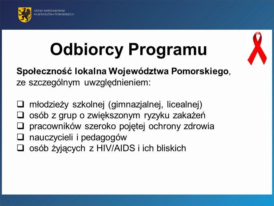 Odbiorcy Programu Społeczność lokalna Województwa Pomorskiego,
