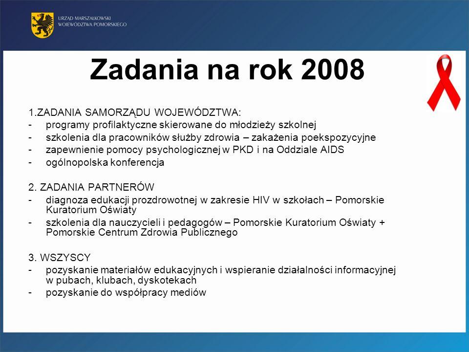 Zadania na rok 2008 1.ZADANIA SAMORZĄDU WOJEWÓDZTWA: