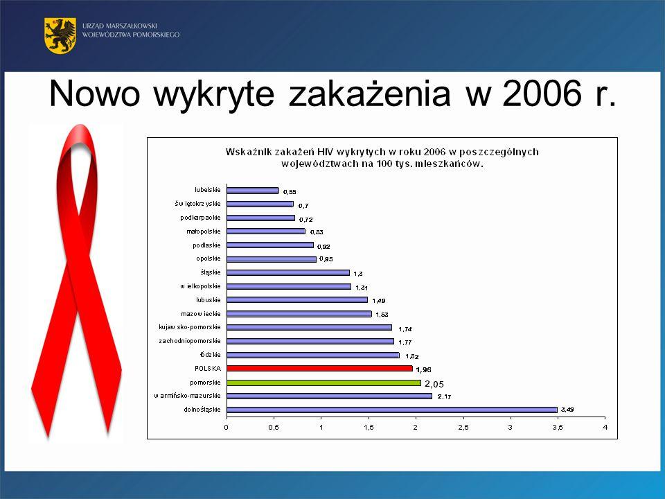 Nowo wykryte zakażenia w 2006 r.
