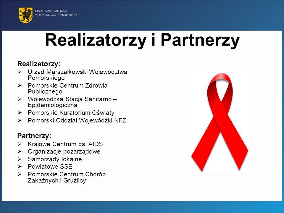 Realizatorzy i Partnerzy