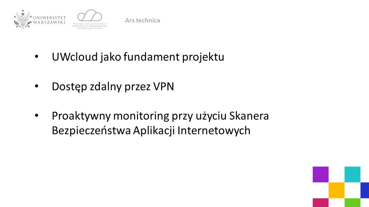 UWcloud jako fundament projektu Dostęp zdalny przez VPN