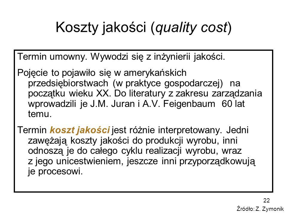 Koszty jakości (quality cost)