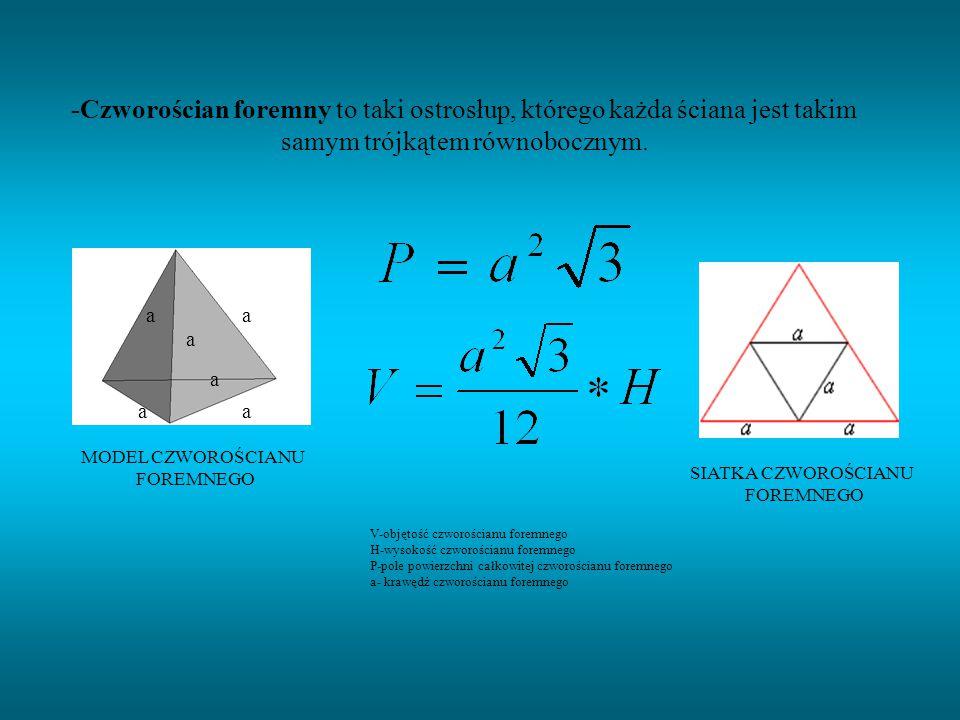 -Czworościan foremny to taki ostrosłup, którego każda ściana jest takim samym trójkątem równobocznym.
