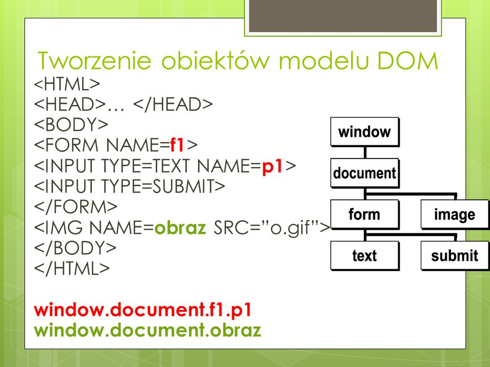 Tworzenie obiektów modelu DOM