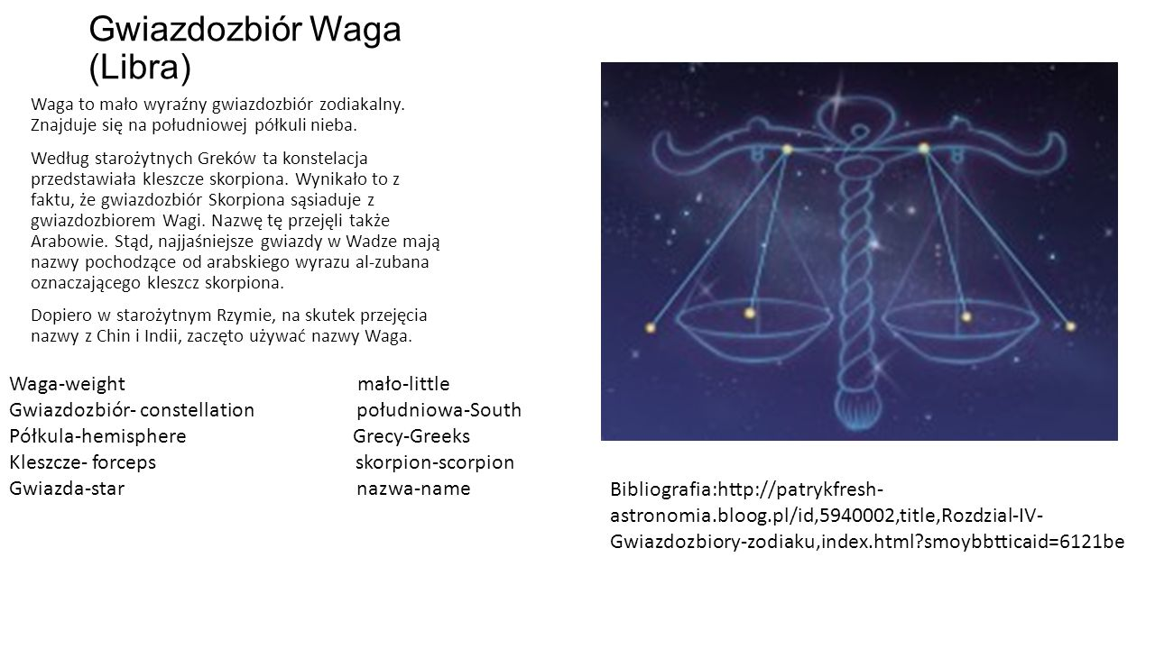 Gwiazdozbiór Waga (Libra)