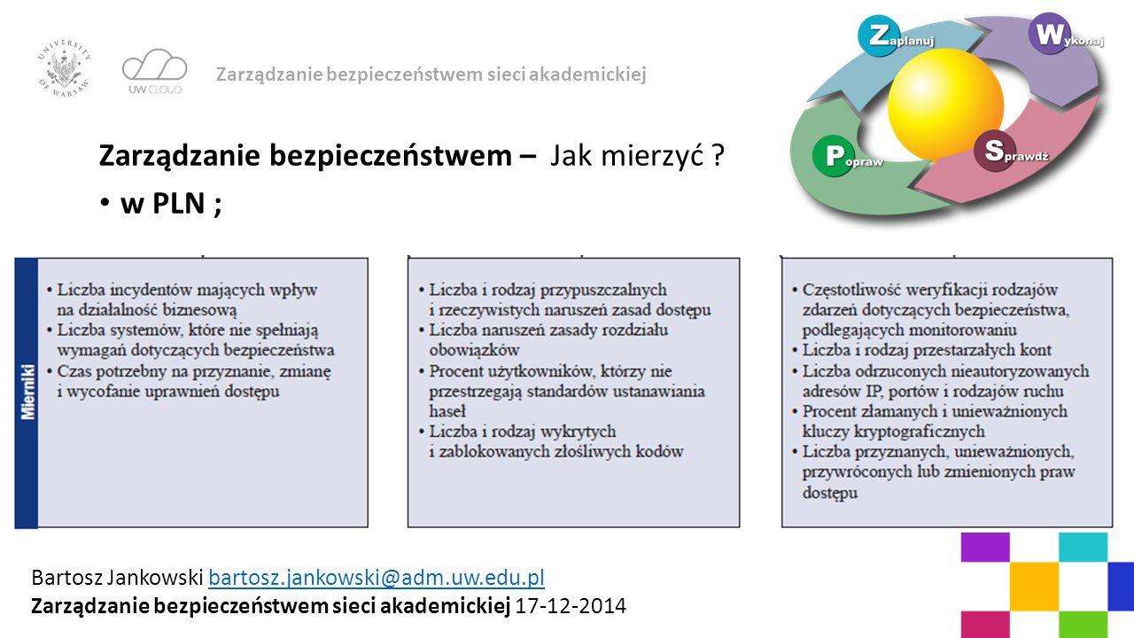 Zarządzanie bezpieczeństwem – Jak mierzyć w PLN ;