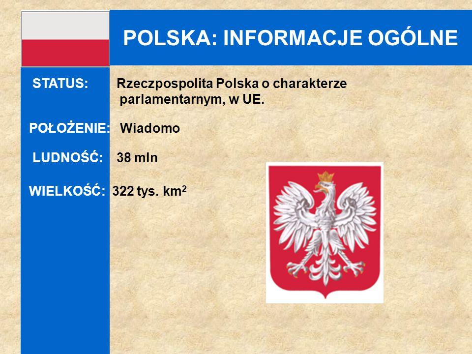 POLSKA: INFORMACJE OGÓLNE