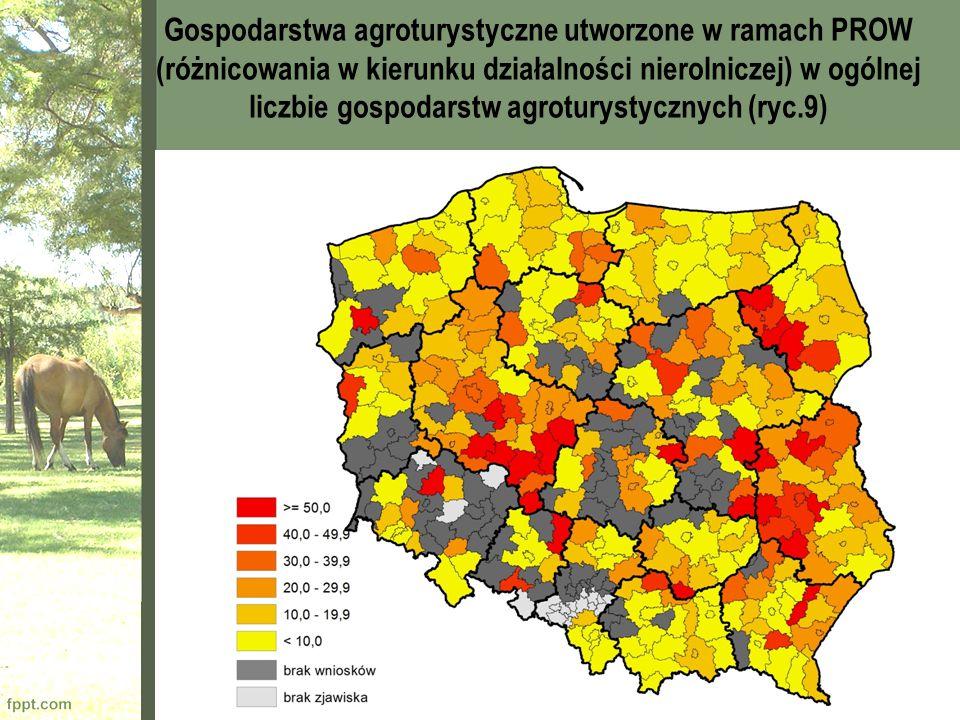 Gospodarstwa agroturystyczne utworzone w ramach PROW (różnicowania w kierunku działalności nierolniczej) w ogólnej liczbie gospodarstw agroturystycznych (ryc.9)