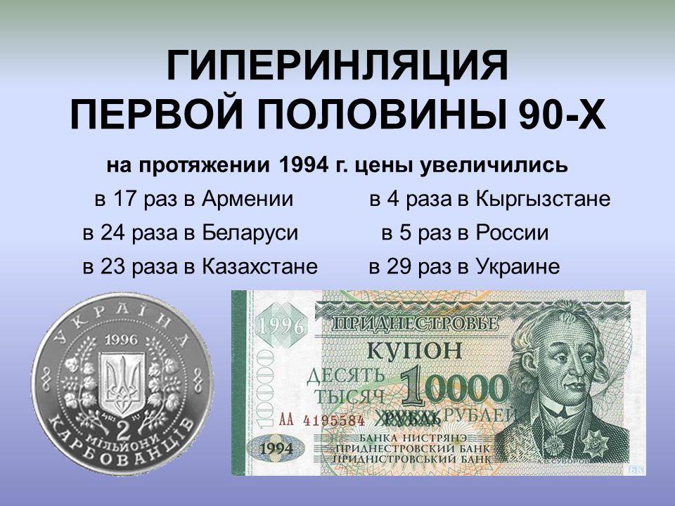 ГИПЕРИНЛЯЦИЯ ПЕРВОЙ ПОЛОВИНЫ 90-Х
