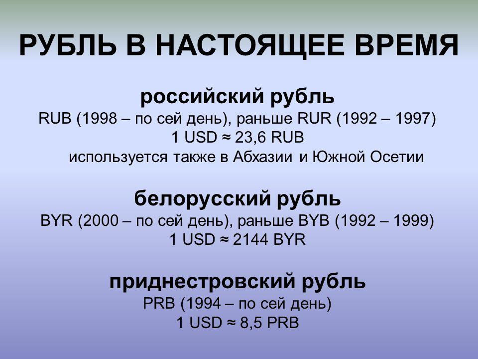 РУБЛЬ В НАСТОЯЩЕЕ ВРЕМЯ приднестровский рубль